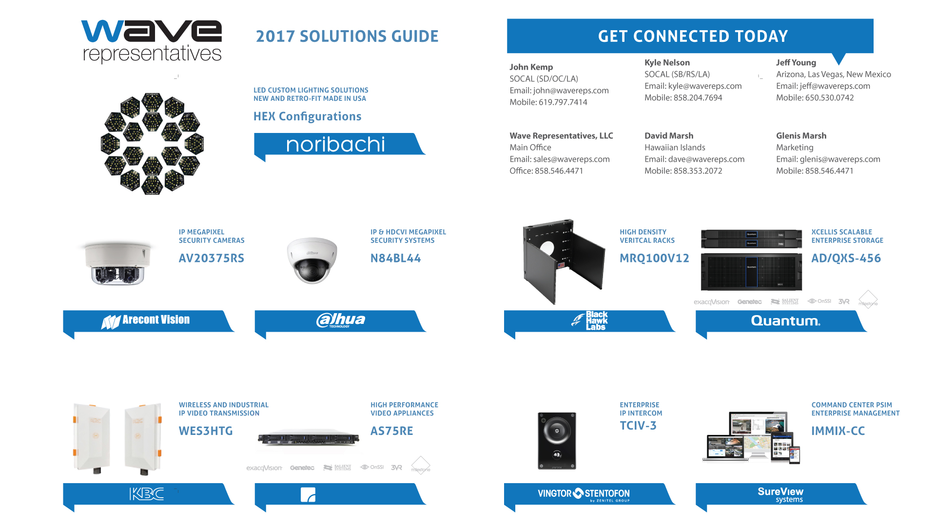SOLUTIONS GUIDE 2017